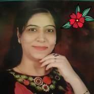 manishk1086's profile photo