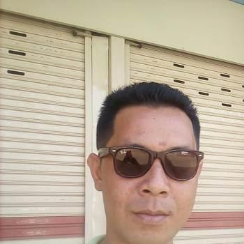 usercyamd1459_Sakon Nakhon_Singur_Domnul
