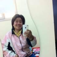mnp2993's profile photo