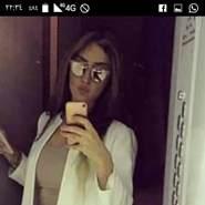hafsaj247350's profile photo