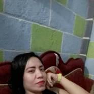 itarahayu6621's profile photo