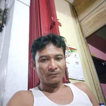 andymayfandy_Papua_أعزب_الذكر