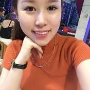 ngoct05's profile photo