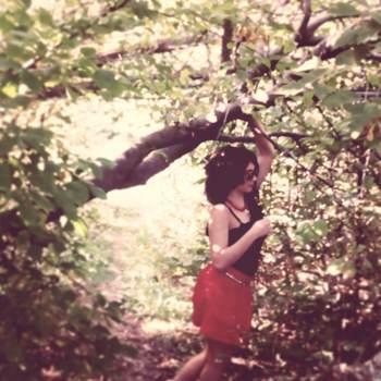 sanni1996_North Carolina_Single_Male