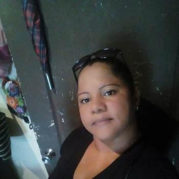 cindye39_San Jose_Kawaler/Panna_Kobieta