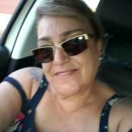 ter5631's profile photo