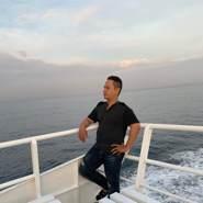 dun9027's profile photo