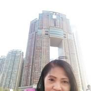 monicabonillamamuadb's profile photo