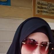 karmila11's profile photo