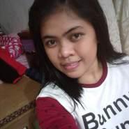 ceciliab714486's profile photo
