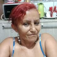 marinalvap886266's profile photo