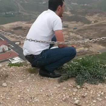 tahirq701022_Qusar_Single_Male
