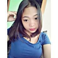 angguna966653's profile photo