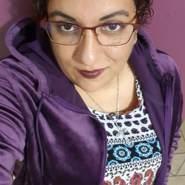 widalyst's profile photo