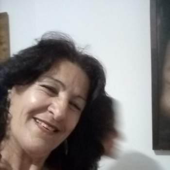 rose502412_Rio De Janeiro_Célibataire_Femme