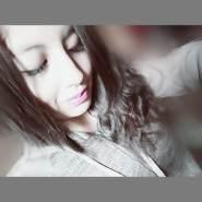 zenda39's profile photo