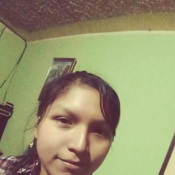 rosa9510_Madrid Comunidad De_Single_Female