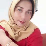 rw340847's profile photo