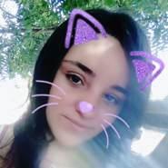 luanao119957's profile photo