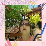 maria04211's profile photo