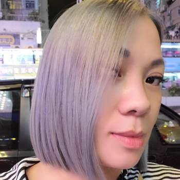NicoleFan81_Hong Kong_Single_Female