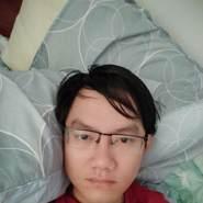 tungn24's profile photo