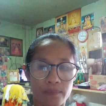 userxh65_Krung Thep Maha Nakhon_Độc thân_Nữ