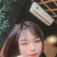 huongk284471's profile photo