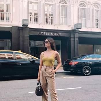 jannj69_Rizal_Single_Female