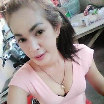 sdgghh964_Saraburi_Độc thân_Nam