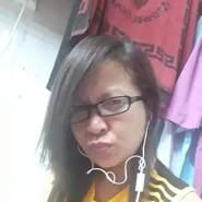 yhand65's profile photo