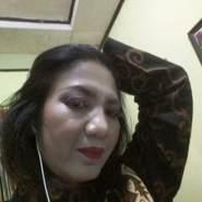 putrik686748's profile photo