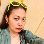 kezia921's profile photo