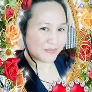 normelitab's profile photo