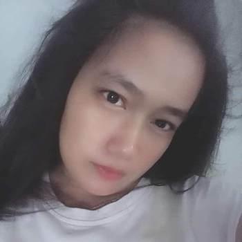 Jiraprn_Khon Kaen_Độc thân_Nữ