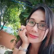 antiel6's profile photo