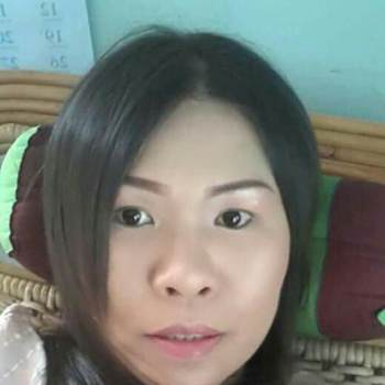 user368930978_Udon Thani_Single_Female