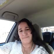 cristinai33's profile photo