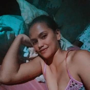 noemilicious_Rizal_Single_Female