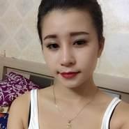 lananh551263's profile photo