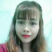 hangt79's profile photo