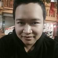 nguyent707497's profile photo