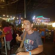 haris851363's profile photo