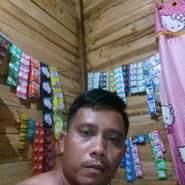 anhar79's profile photo