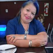 nelidam928501's profile photo