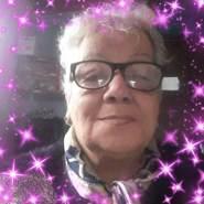 monica800018's profile photo