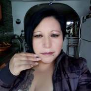 arianap815310's profile photo