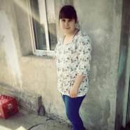 loreo58's profile photo