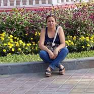 monicas835862's profile photo