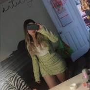 joyn093's profile photo